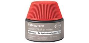 Tankstelle rot STAEDTLER 488 56-2 Produktbild